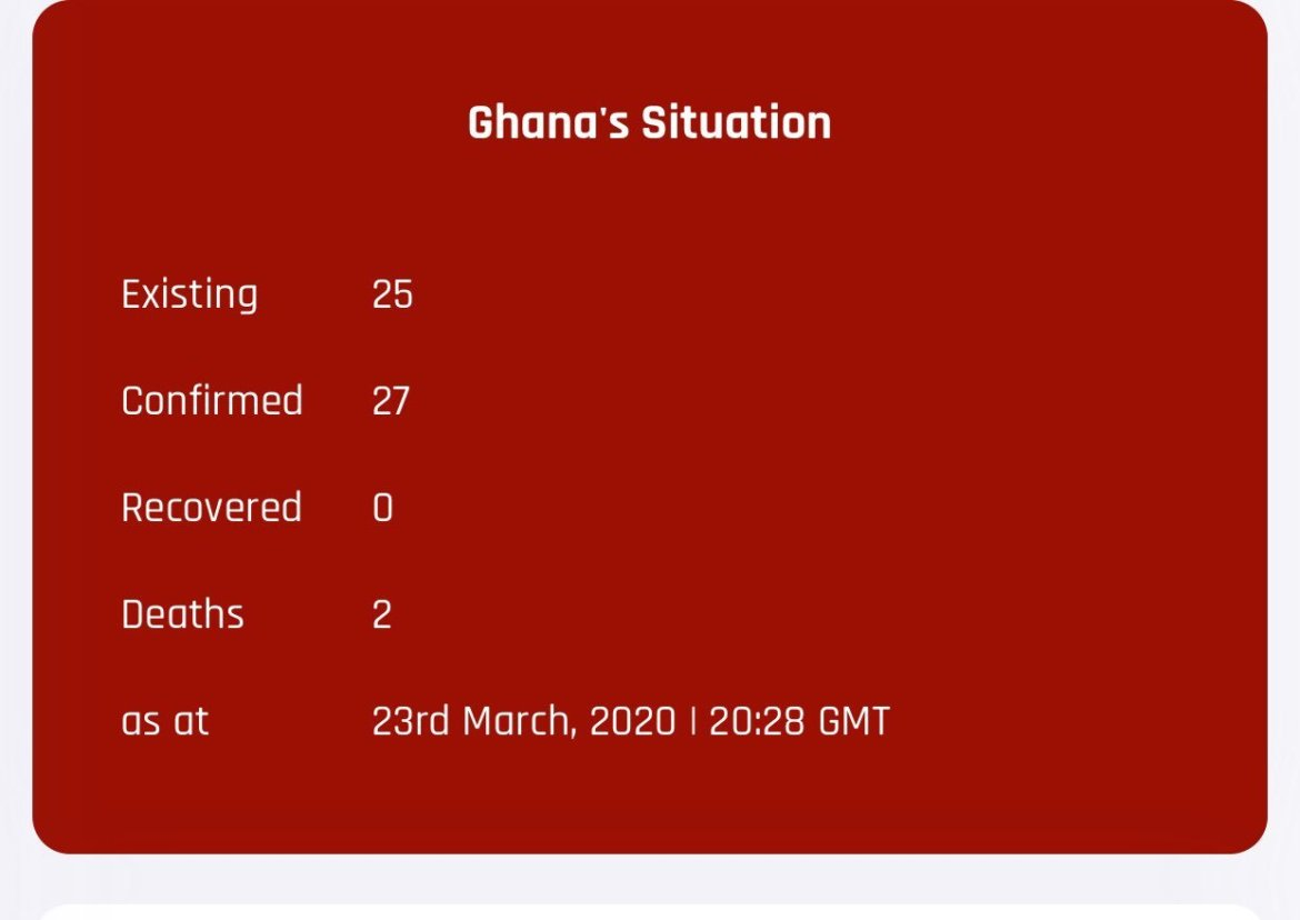 Updates: Covid-19 cases recorded in Ghana 20