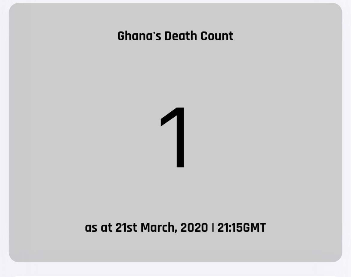 Updates: Covid-19 cases recorded in Ghana 18