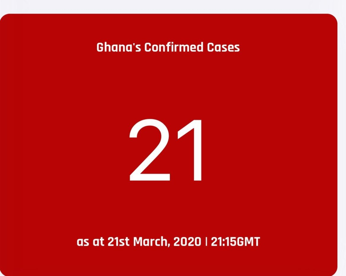 Updates: Covid-19 cases recorded in Ghana 17