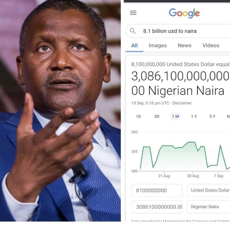 If Aliko Dangote's net worth is converted to Naira, See how much would have been in his bank account
