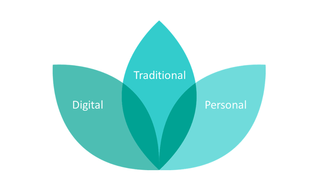 small-business-marketing-digital-traditional-personal