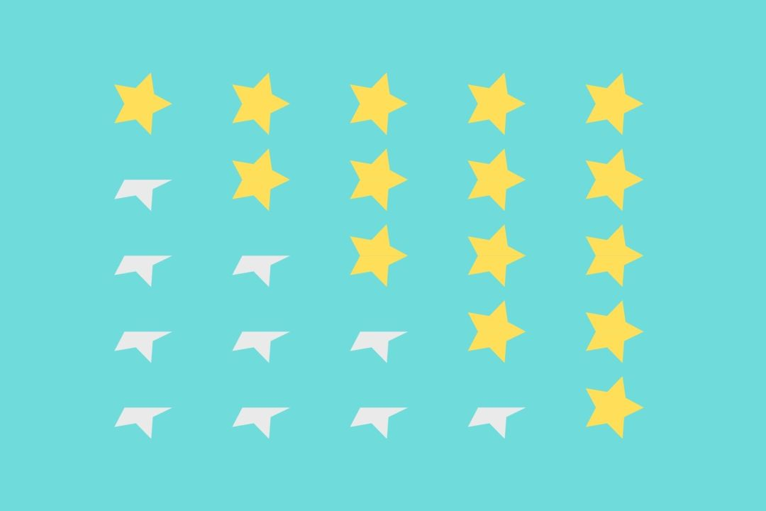 1 to 5 Star reviews showing added customer value