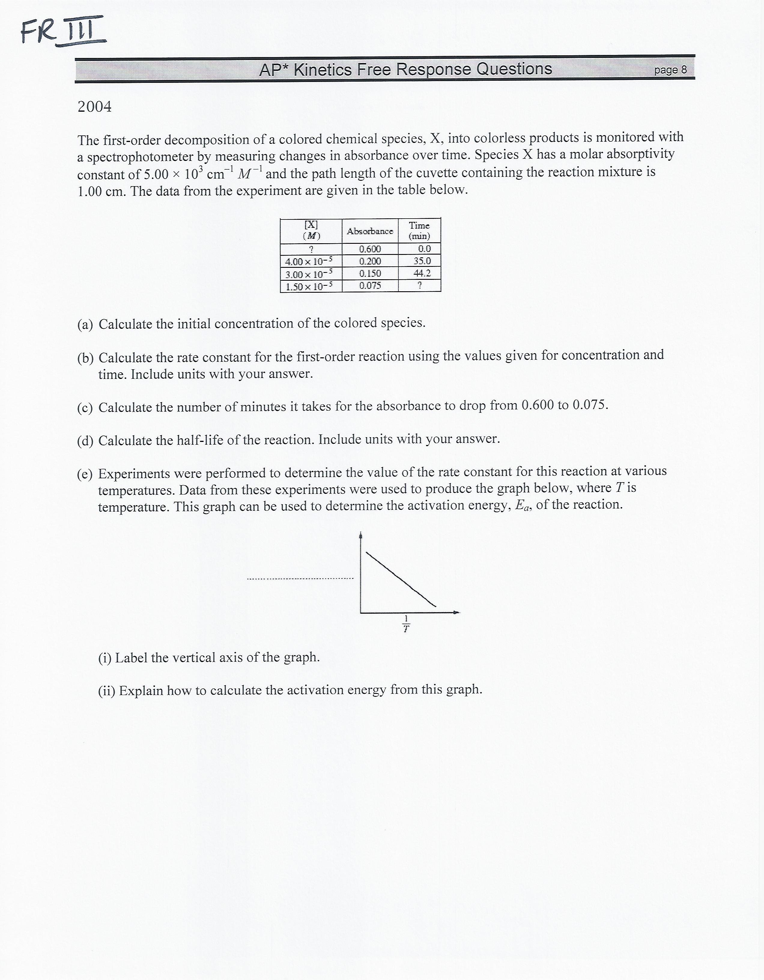 Ap Chem Calendar
