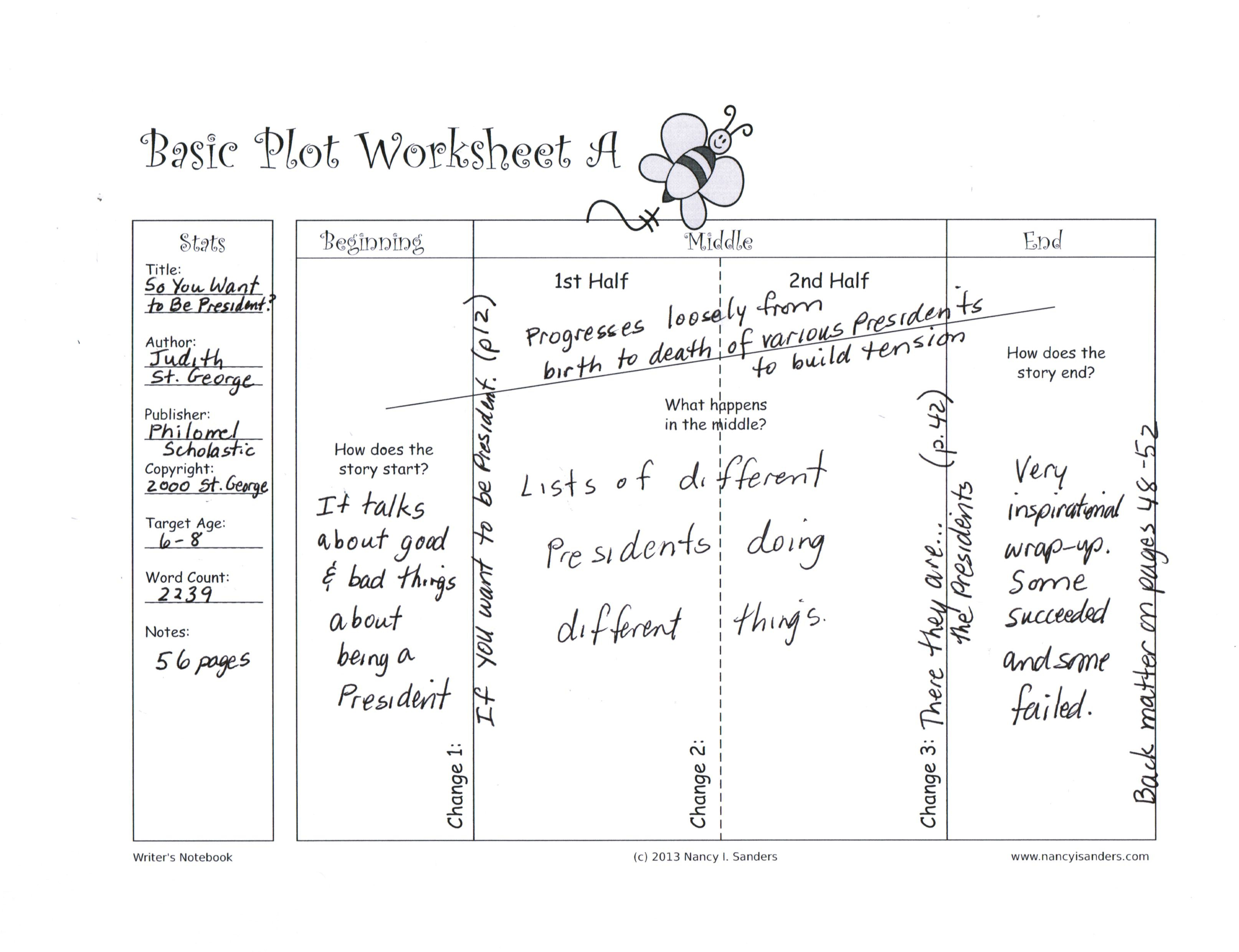 Nonfiction Picture Books Chart Published Plots Part 2