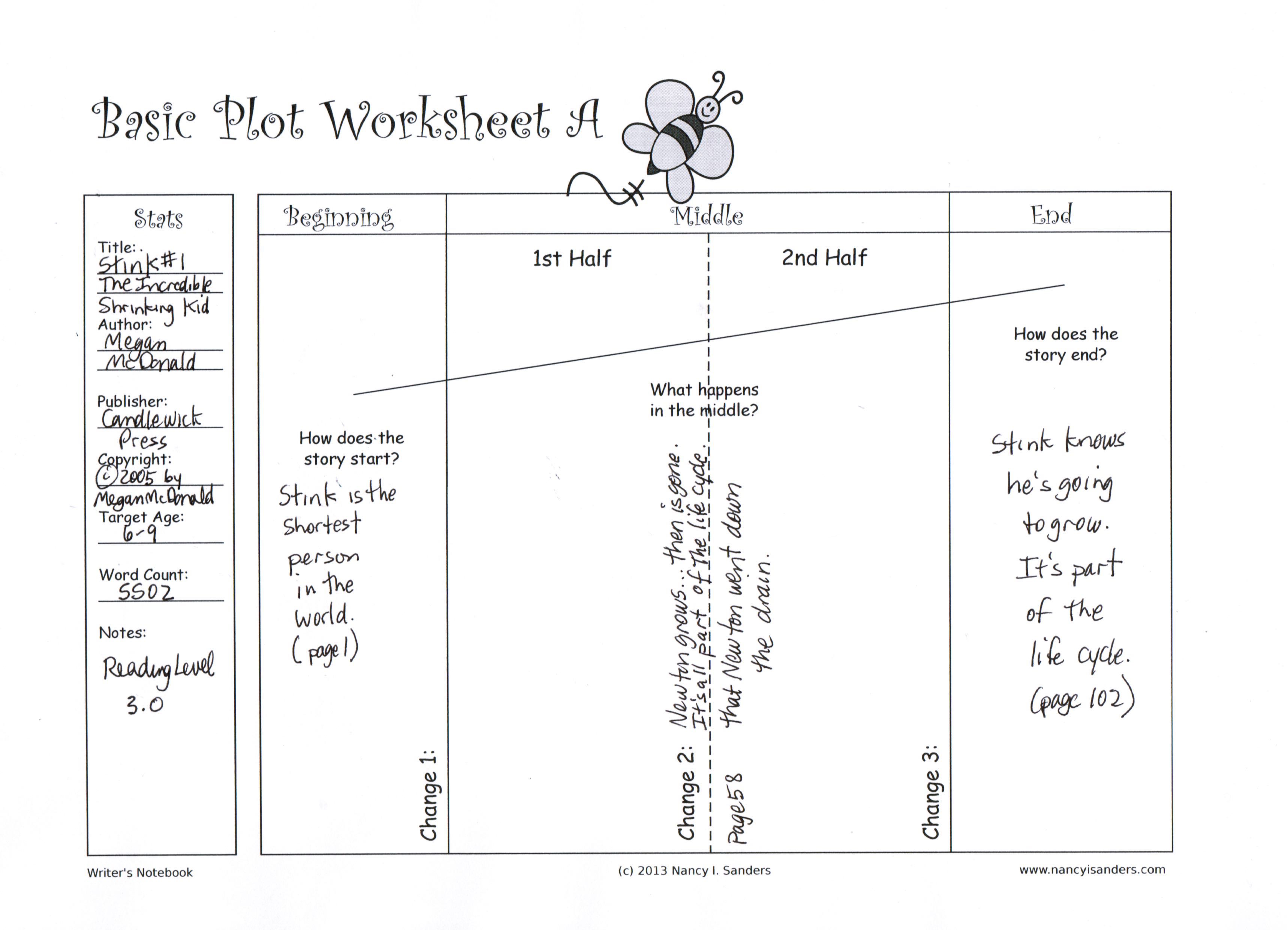 Chapter Book Your Mentor Text On A Plot Chart