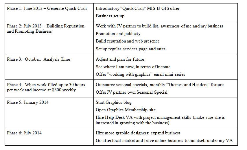 long term career goals examples