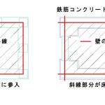 建物表題登記の床面積算定