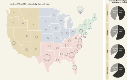 WSJ infographics in R