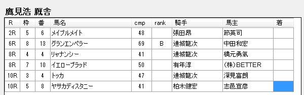 2014/10/20鷹見厩舎