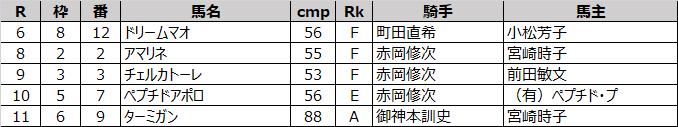内田勝義厩舎