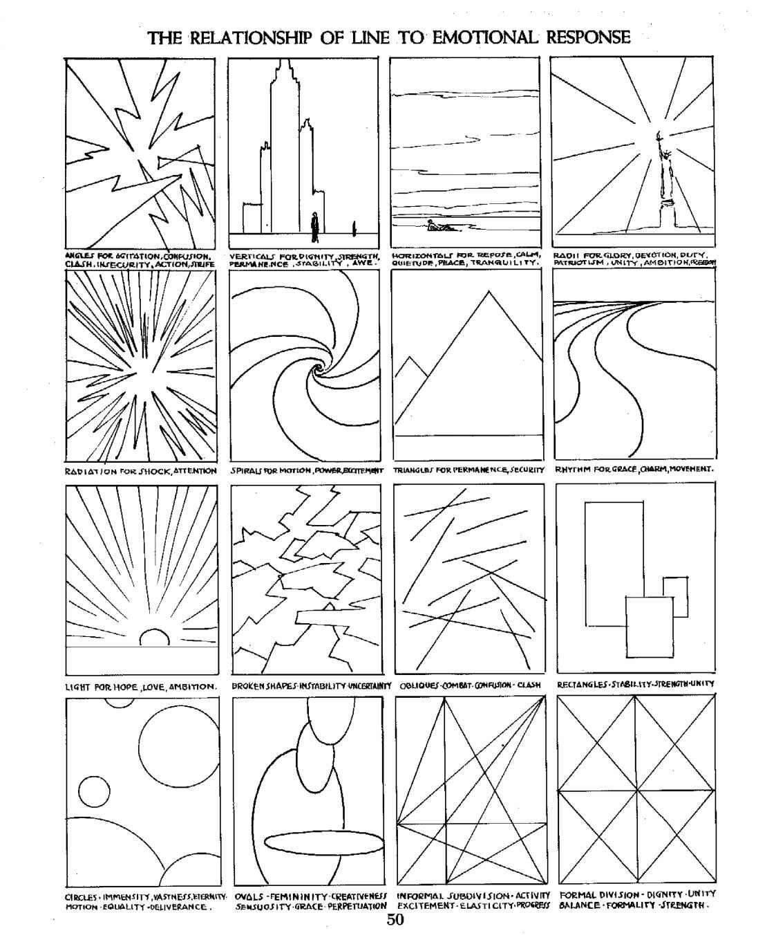 14 Best Art Worksheets Images On Best Worksheets Collection