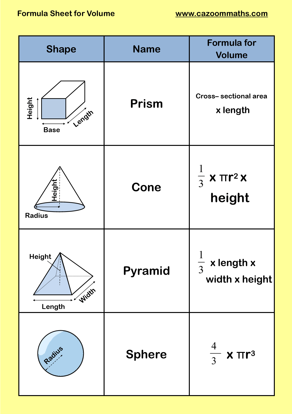 11 Best 10th Grade Geometry Worksheets Printable Images On