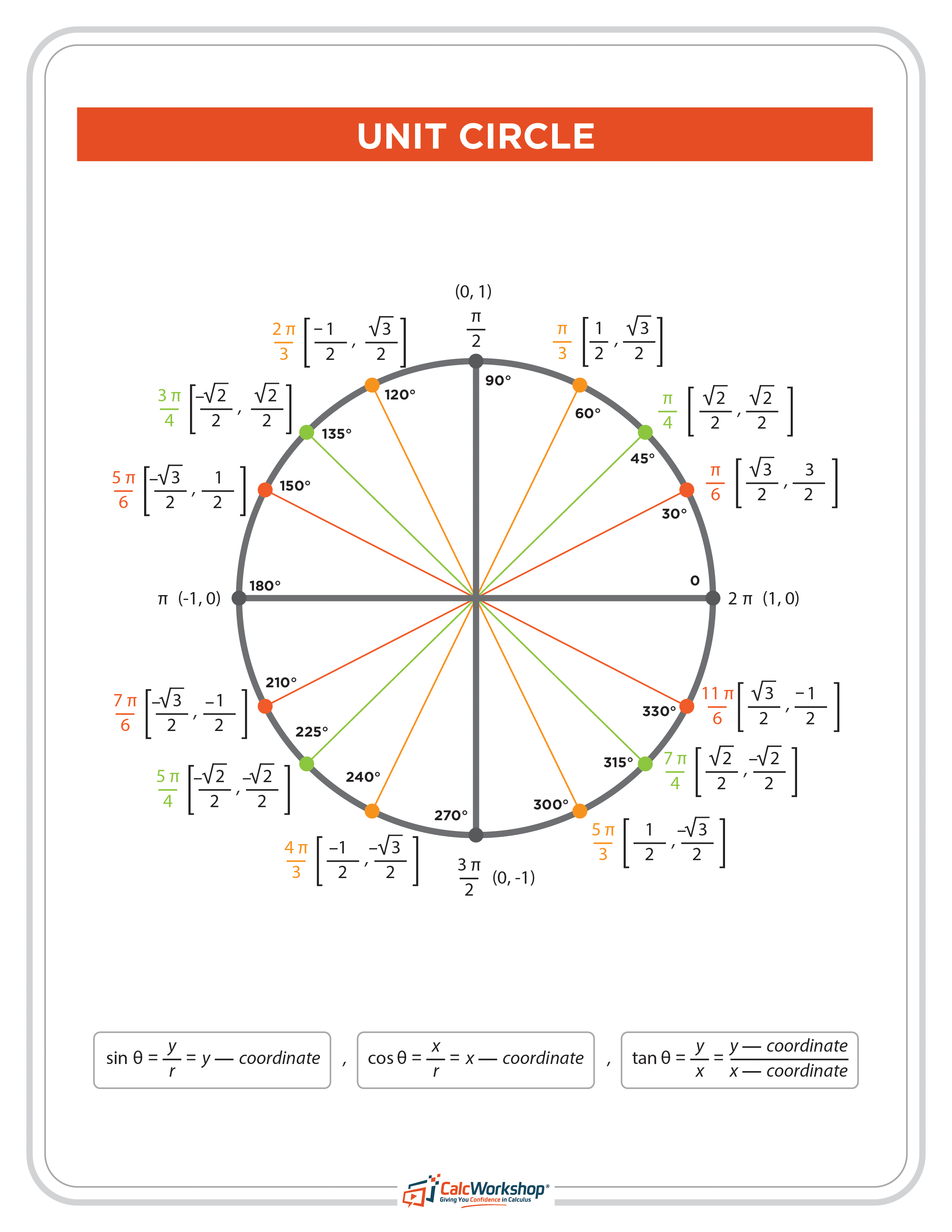 Pin On Math Worksheets On Best Worksheets Collection