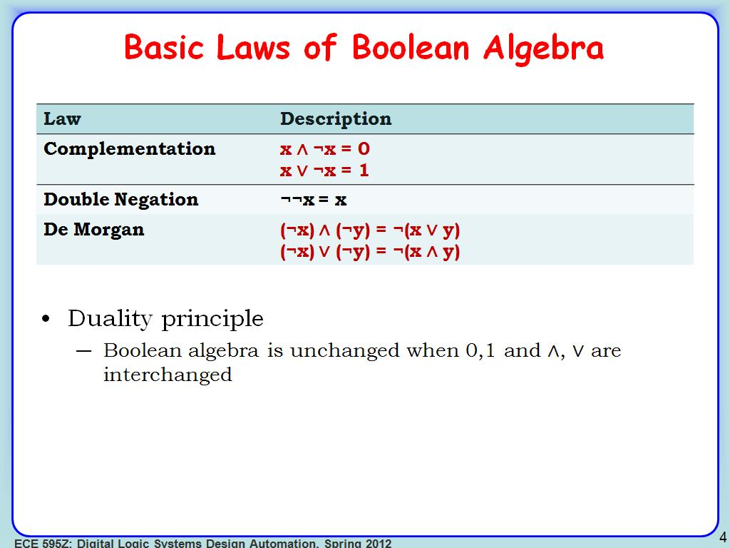 Boolean Algebra Problems