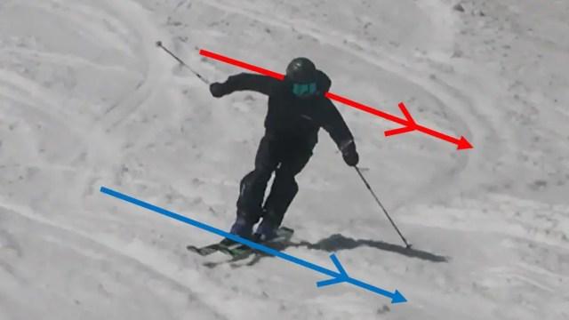 ③肩のラインを斜面と平行にする