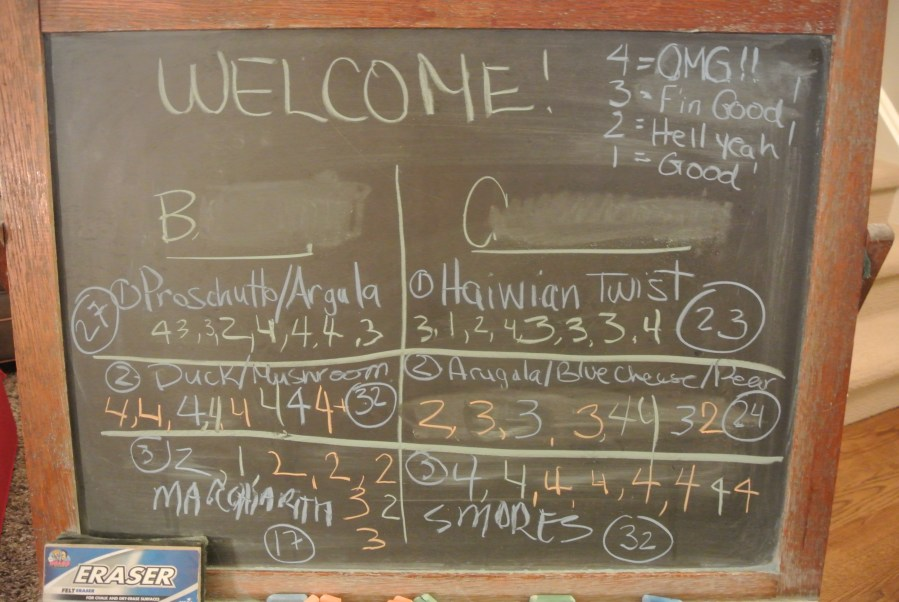 Cookoff - scoreboard