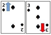 大貧民カード強化