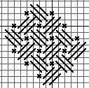 Diagram of Criss-Cross Hungarian with Crosses