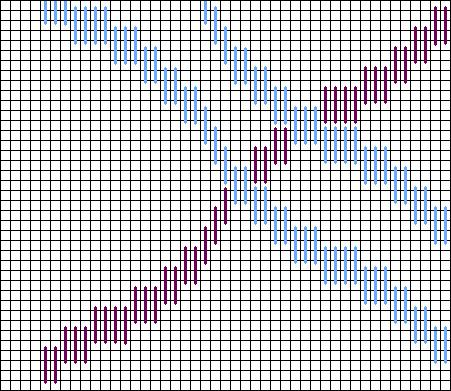 Bel Canto Free Bargello Needlepoint Pattern