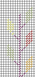 Anne Orr design, rechart copyright NapaNeedlepoint