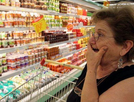 Что будет с ценами на продукты