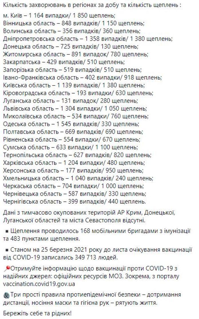 Степанов министр МОЗ