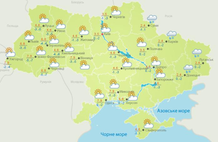 погода Украина