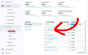 Google Analytics Scroll Tracking Results in the Behavior Area