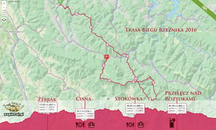 Profil trasy Biegu Rzeznika 2016_poprawiony