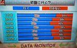 今や変わった日本人のリアルなお正月事情とは?