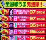 音楽チャンプ特別編 全国歌うま発掘隊!!を振り返る