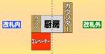 月曜から夜ふかしを振り返る 銚子電鉄借金がどんどん増える問題