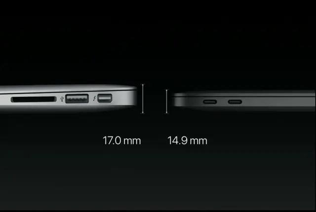 ususa - 新型MacBook Proついに発表!
