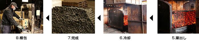 オガ炭の製造工程(窯出し・冷却・完成・梱包)