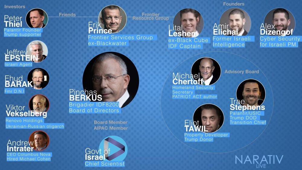 Jeffrey Epstein: Building Big Brother