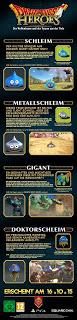 *News* Dragon Quest Heroes: Der Weltenbaum und der Tyrann aus der Tiefe 1
