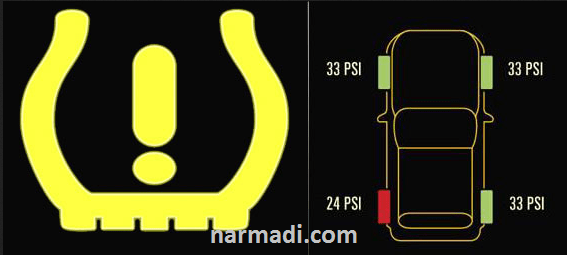 An Explanation to Tire Pressure Monitoring System (TPMS) 1