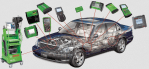 What Car Diagnostic Tool Actually Is