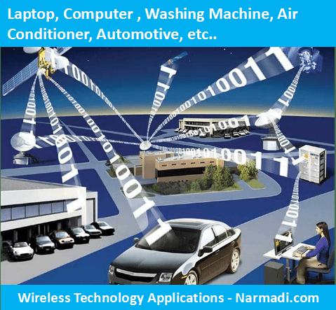 Wireless Technology Applications