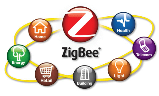 Zigbee Technology Applications