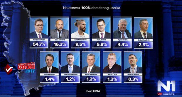 Александар Бећић : Горчина у устима