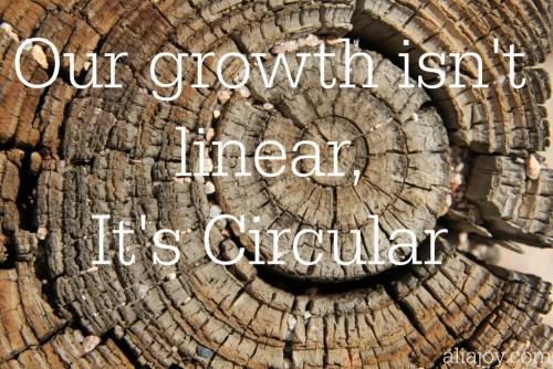 small growth_76457_medium_user_4075575