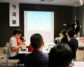 「台湾塾」でのディスカッション。