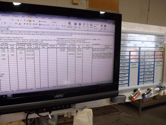 Using an Excel spread sheet is great for keeping track of fuel mileage and tire data. Our team nerded out and had an extensive spreadsheet that kept track of everything from fuel use to driver's drinking water replenish times. However, the spreadsheet is only as good as the data you put in it. Crew chiefs have to be diligent about updating the spreadsheet after every pit stop. If they don't, the data is old and worthless.