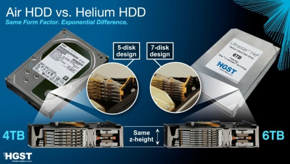 hgst-unveil-their-new-sata-and-sas-12tb-enterprise-hard-drives-5