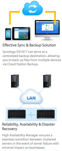 Full Specs of the Synology DS1817 8-Bay 10GBe NAS