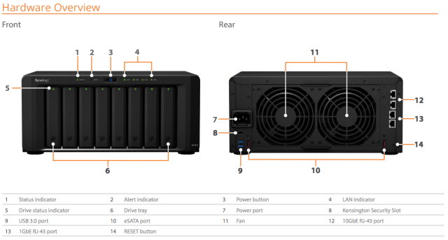 Full Specs of the Synology DS1817 8-Bay 10GBe RJ45 NAS are finally released