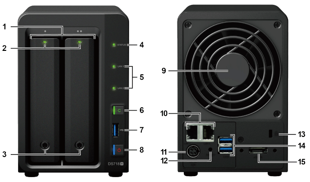 Synology DiskStation DS718+ - A Hardware Installation Guide Part 2
