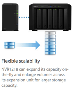 Supreme surveillance with the 2-Bay Synology NVR1218 Network Surveillance NAS Server for 2017 and 2018 2