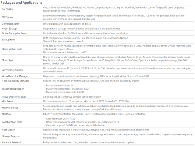 The Synology DS916+ 4-Bay Diskstation NAS Server – Specs And Details Revealed 4